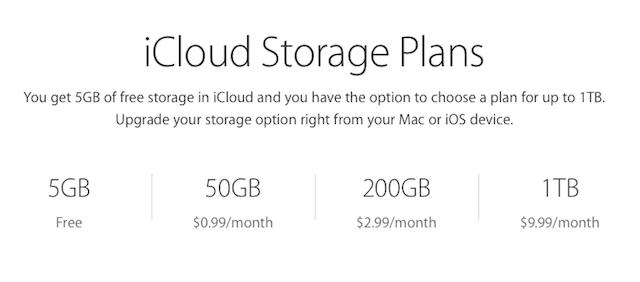 icloud storage 2015