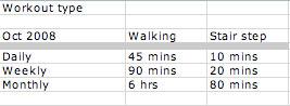 workout stats